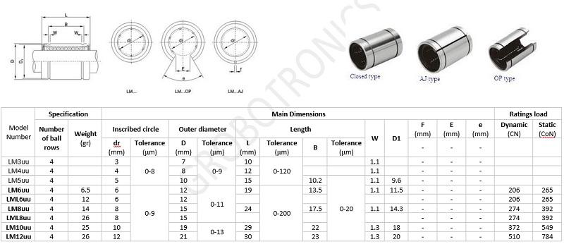 Linear Ball Bearing 8mm Diameter Lm8uu