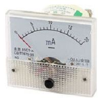 Panel Ammeter 60x60mm 0-20mA